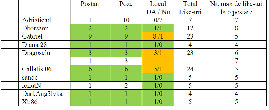 Concurs FT in insula 2017 v2.png